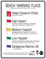 Daytona Beach Shores Public Safety Salary