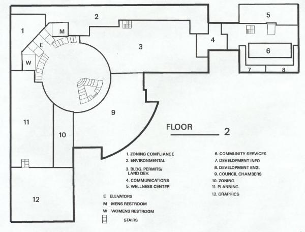 Building Locations And Facilities